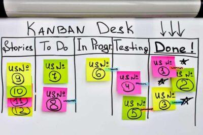 Gestione magazzino con il metodo KanBan