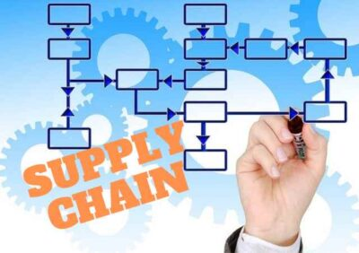 SUPPLY CHAIN: Come funziona la catena di approvvigionamento